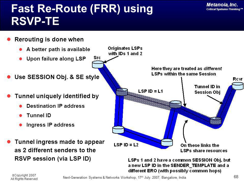 Fast Re-Route (FRR) using RSVP-TE