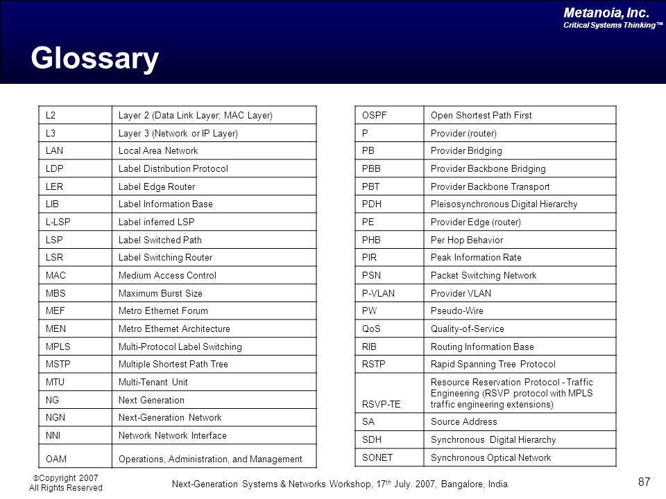 Glossary L2 Layer 2 (Data Link Layer; MAC Layer) L3