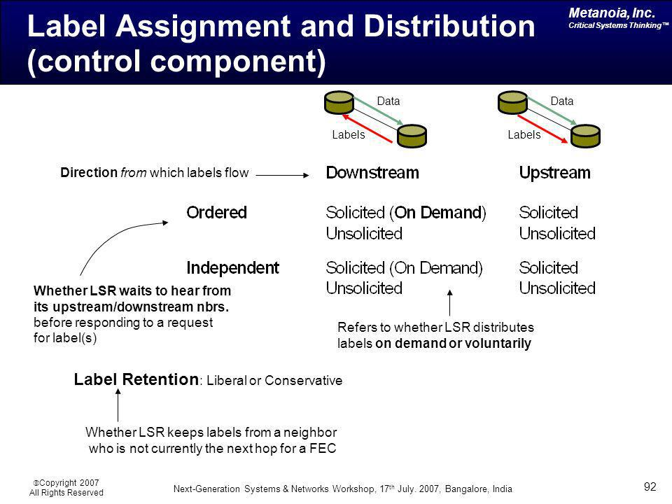 Label Assignment and Distribution (control component)