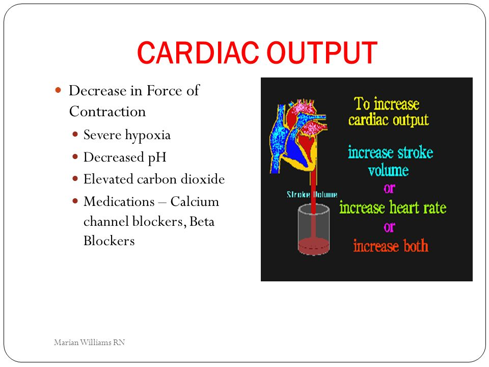 CARDIAC OUTPUT Decrease in Force of Contraction Severe hypoxia