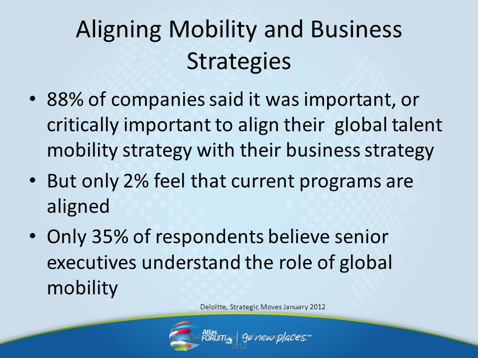 Aligning Mobility and Business Strategies