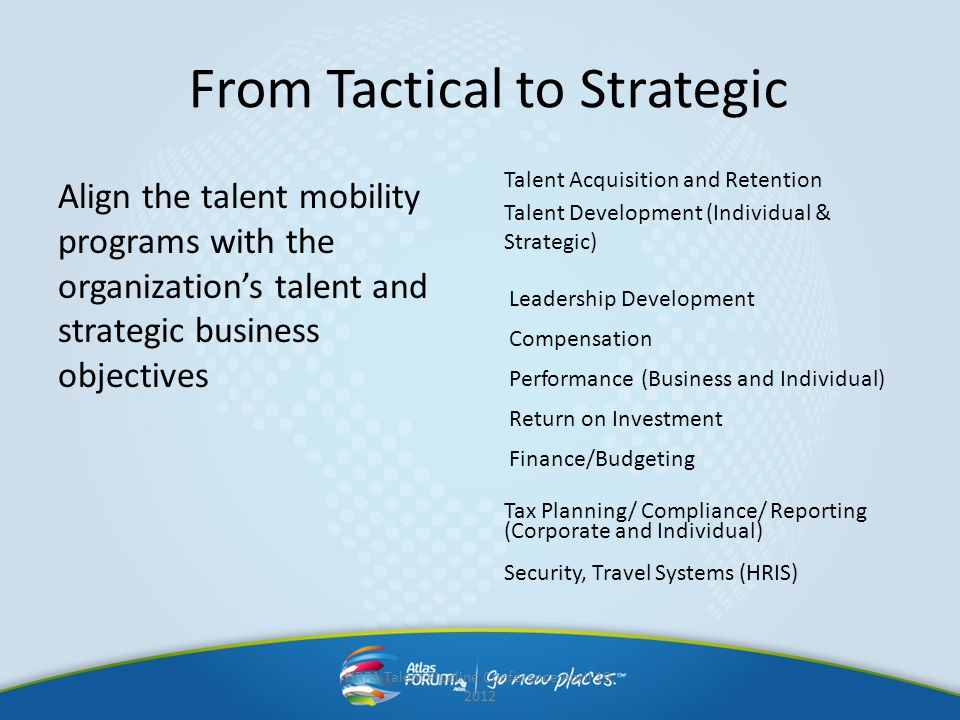 From Tactical to Strategic