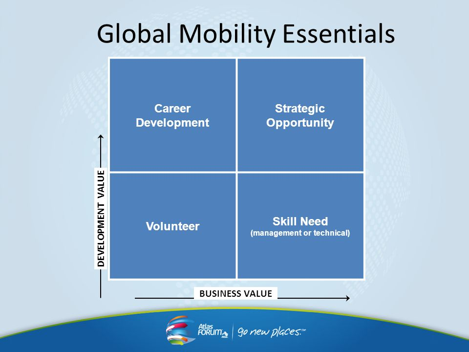 Global Mobility Essentials