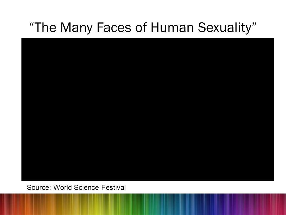 The Many Faces of Human Sexuality