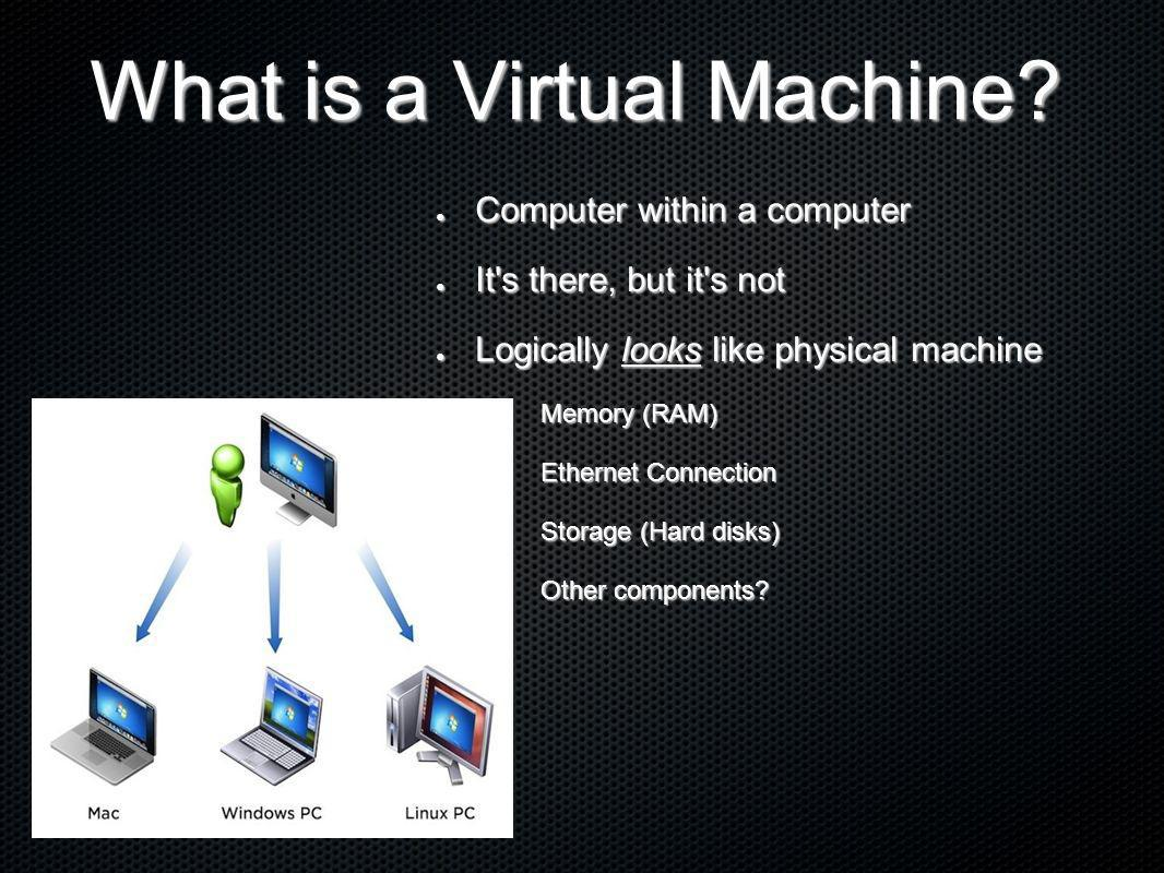 What is a Virtual Machine