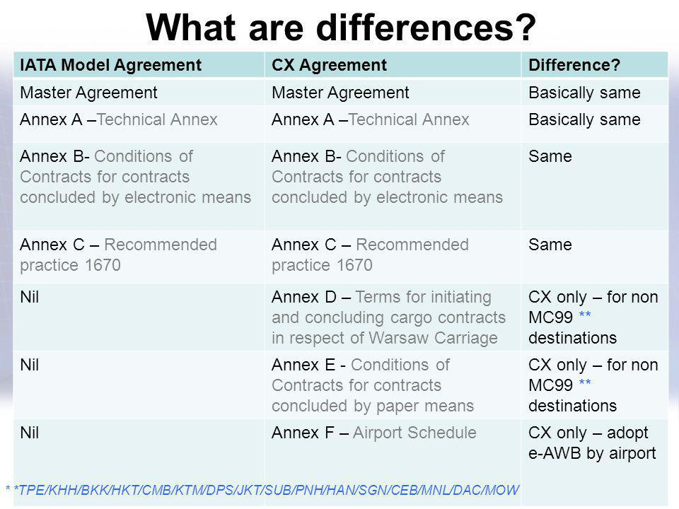 What are differences IATA Model Agreement CX Agreement Difference