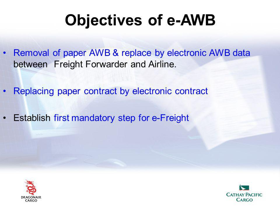 Objectives of e-AWB Removal of paper AWB & replace by electronic AWB data between Freight Forwarder and Airline.