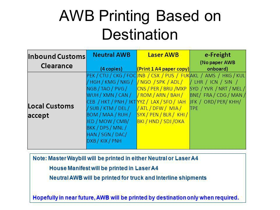 AWB Printing Based on Destination