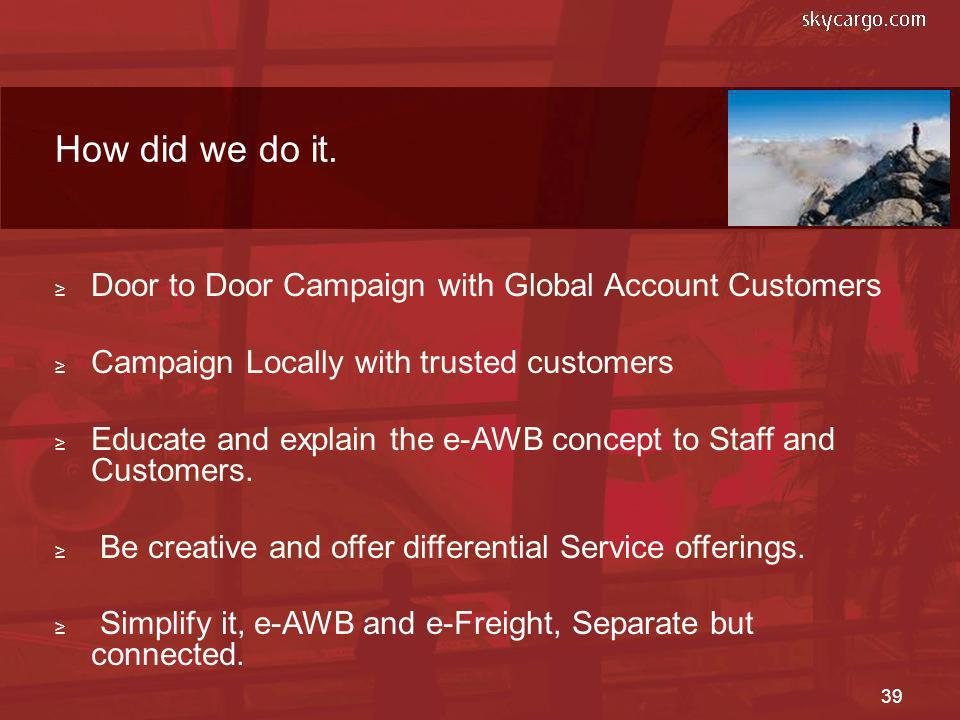 How did we do it. Door to Door Campaign with Global Account Customers