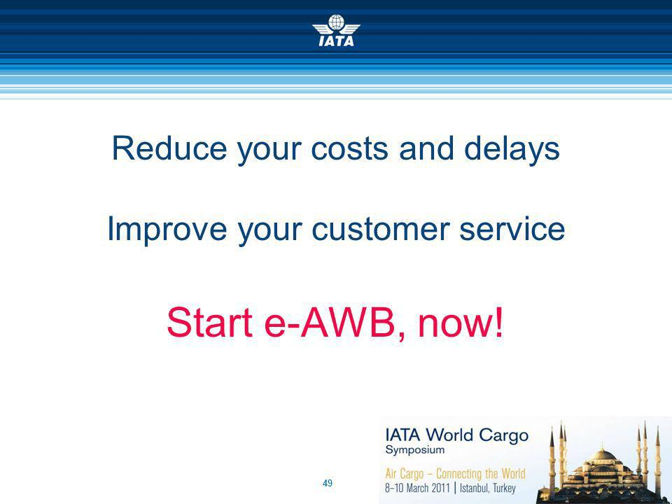 Reduce your costs and delays Improve your customer service Start e-AWB, now!
