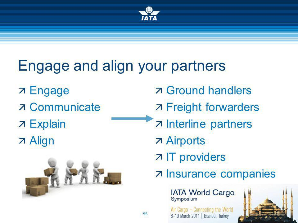 Engage and align your partners