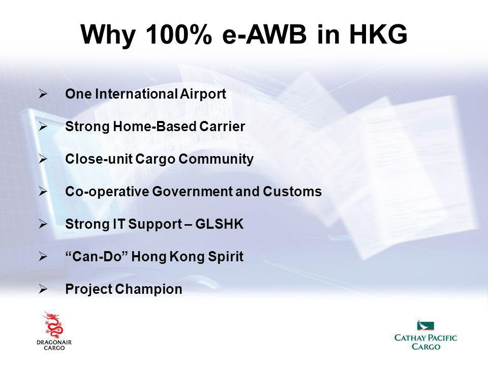 Why 100% e-AWB in HKG One International Airport
