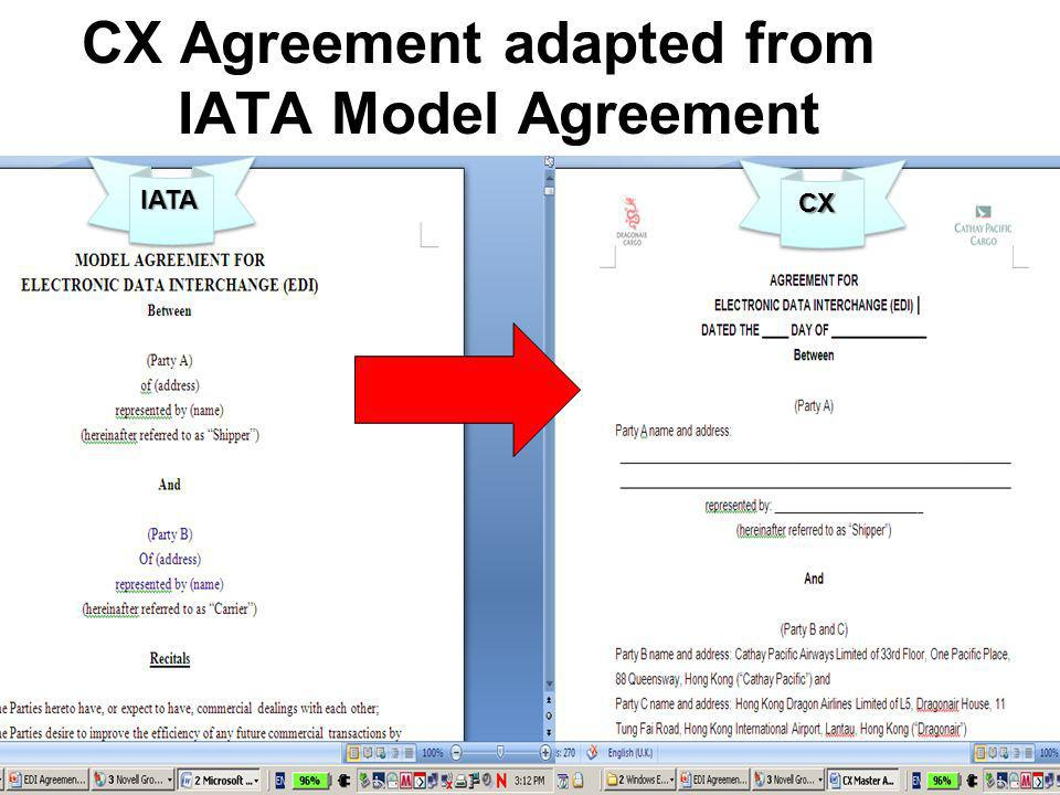 CX Agreement adapted from IATA Model Agreement