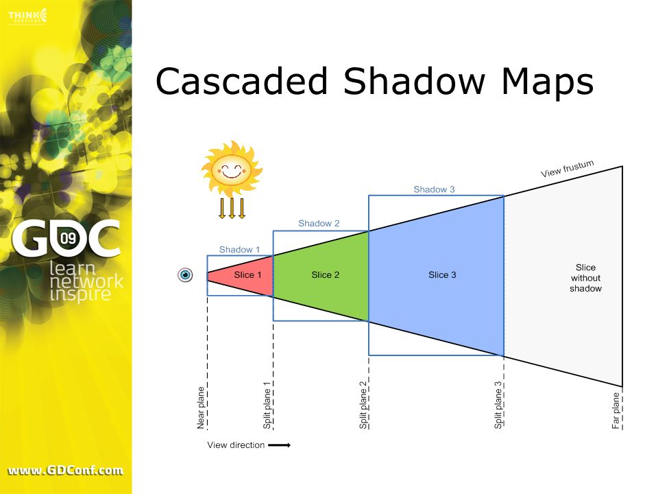 Cascaded Shadow Maps A quick crash course to what cascaded shadow maps are.
