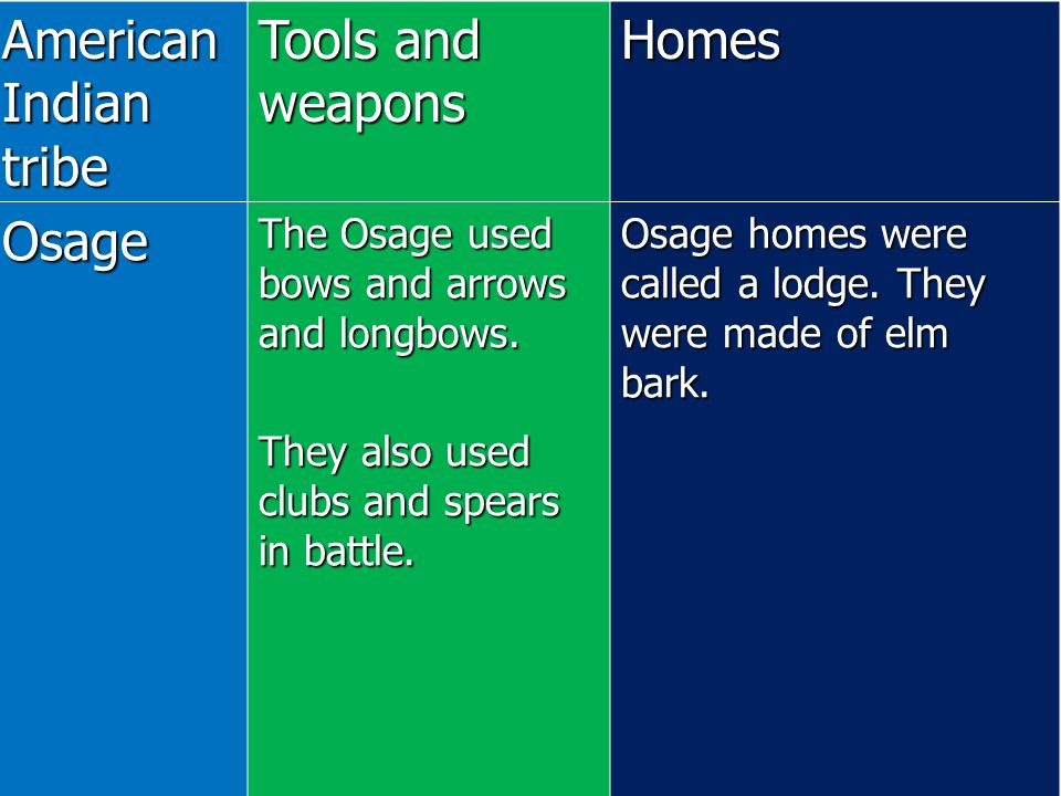 American Indian tribe Tools and weapons Homes Osage