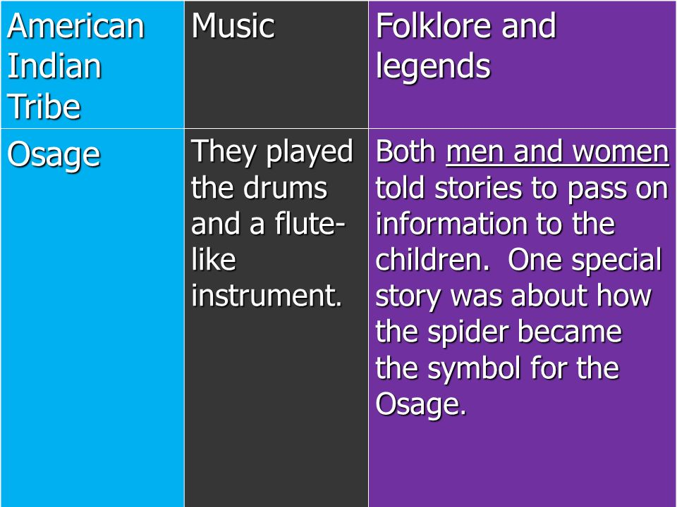 American Indian Tribe Music Folklore and legends Osage
