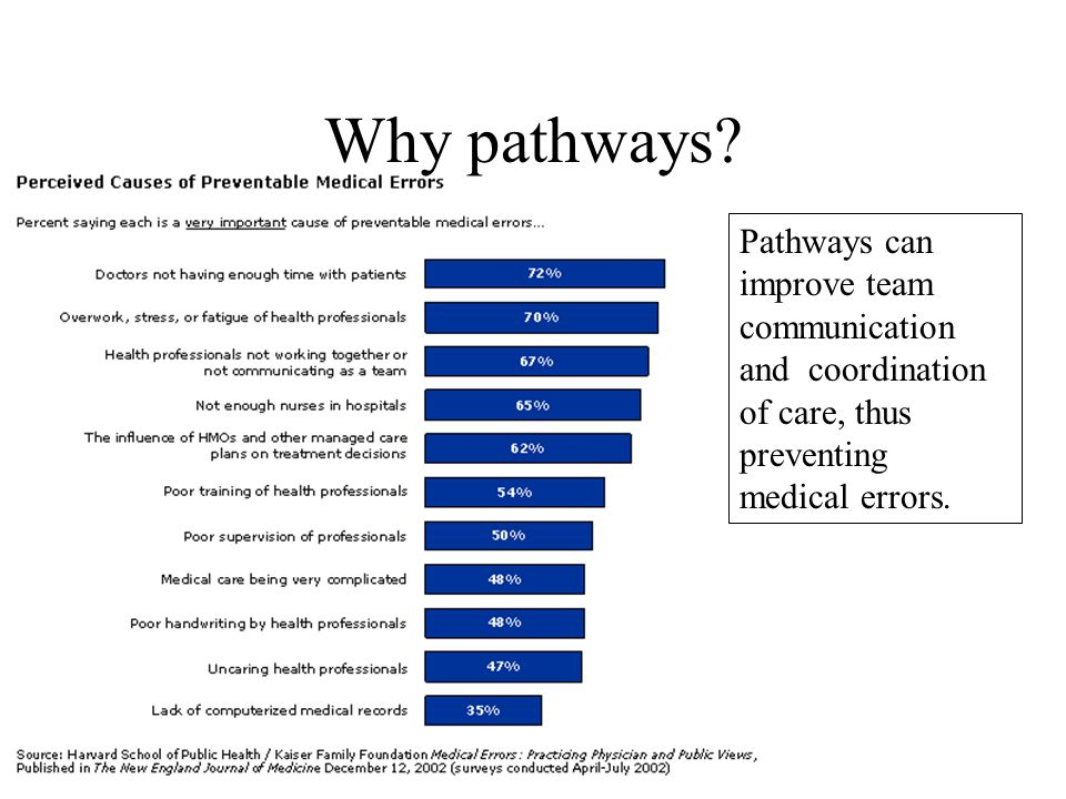 Why pathways.