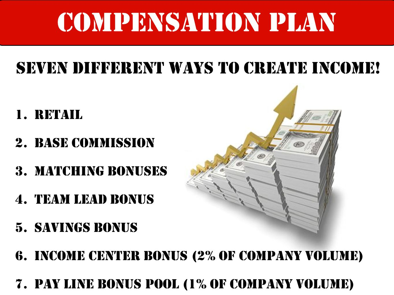 SEVEN DIFFERENT WAYS TO CREATE INCOME!