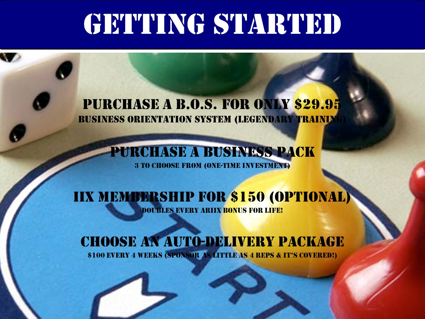 GETTING STARTED Purchase a B.O.S. for only $29.95
