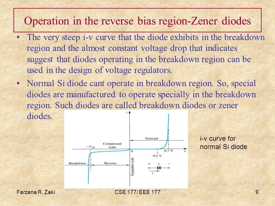 Operation in the reverse bias region-Zener diodes