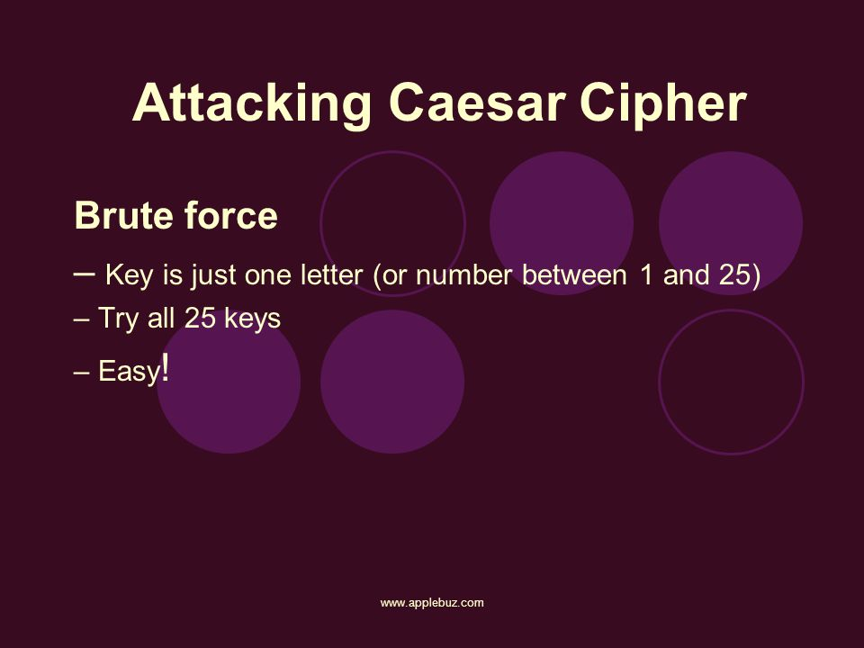 Attacking Caesar Cipher