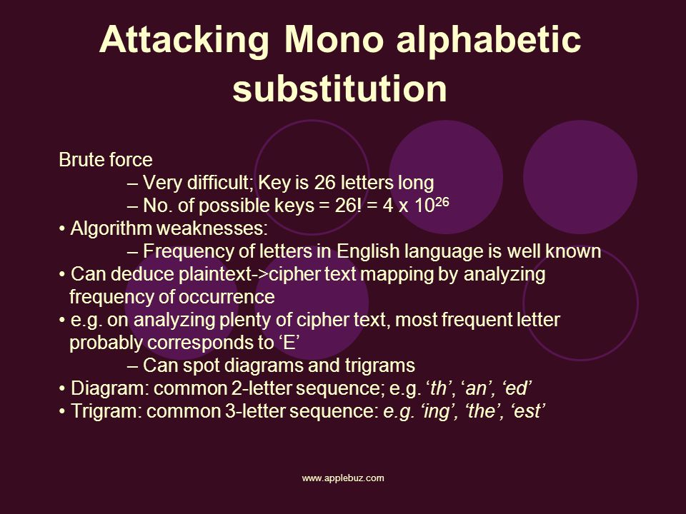 Attacking Mono alphabetic substitution