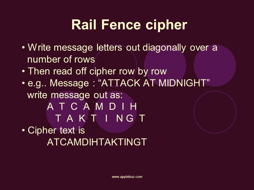 Rail Fence cipher Write message letters out diagonally over a