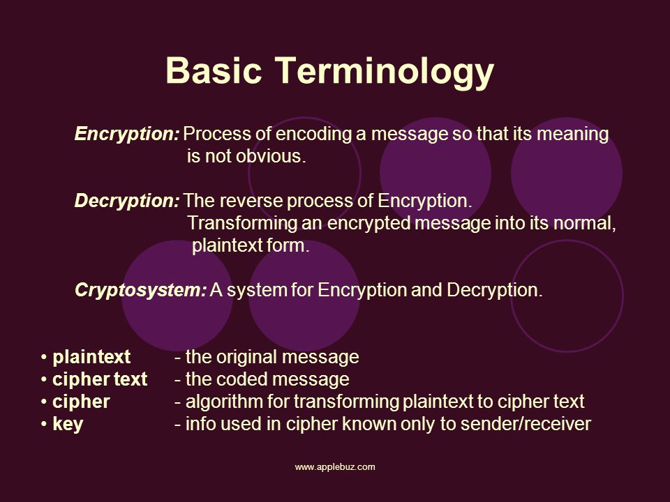 Basic Terminology Encryption: Process of encoding a message so that its meaning. is not obvious. Decryption: The reverse process of Encryption.