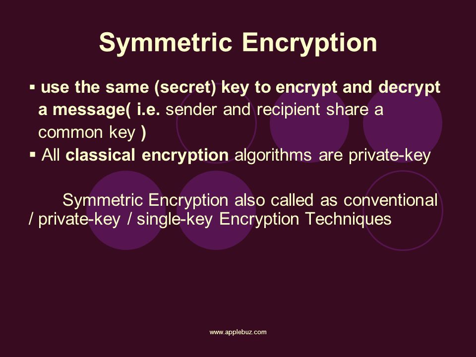 Symmetric Encryption a message( i.e. sender and recipient share a