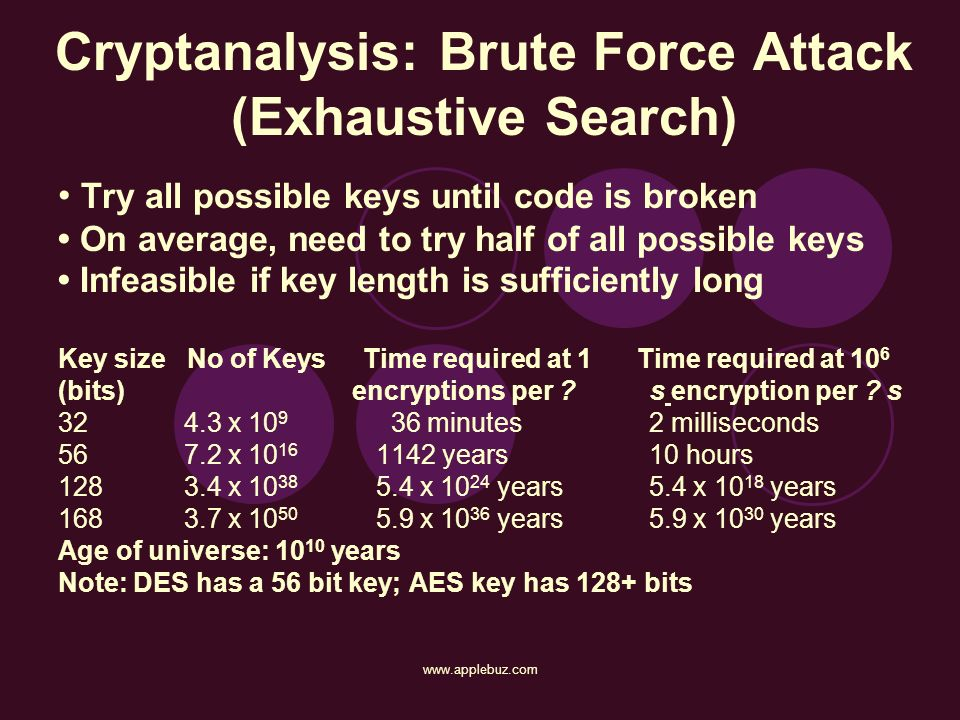 Cryptanalysis: Brute Force Attack (Exhaustive Search)