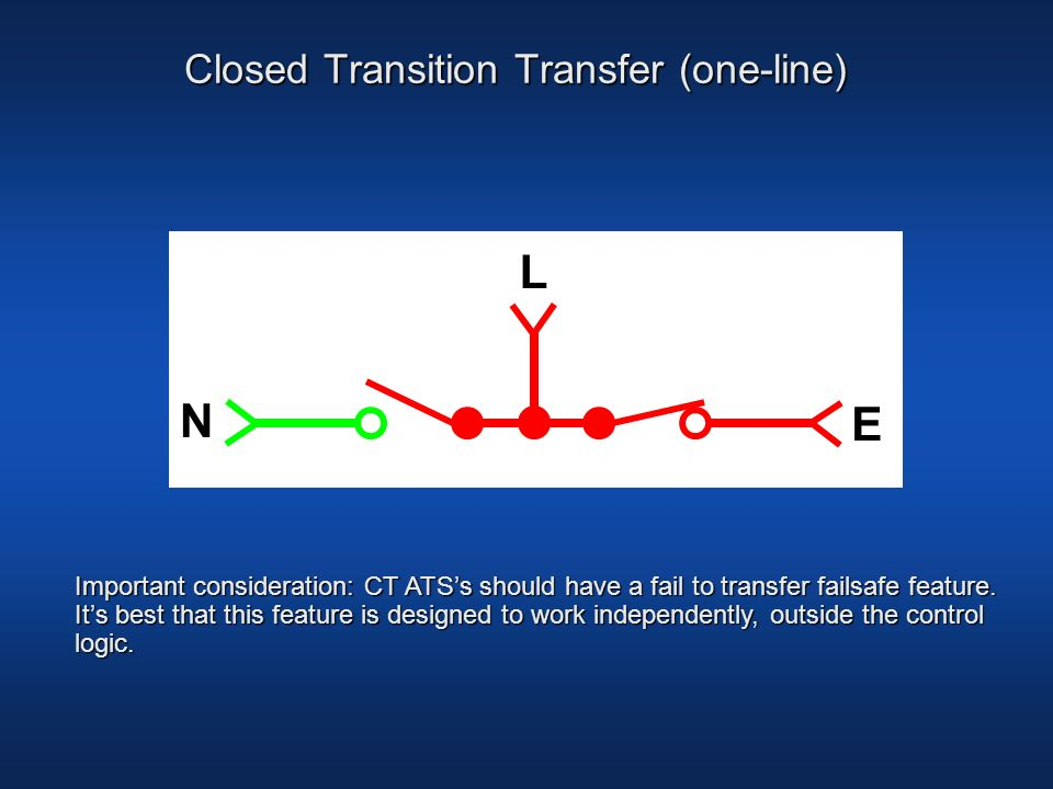 Closed Transition Transfer (one-line)