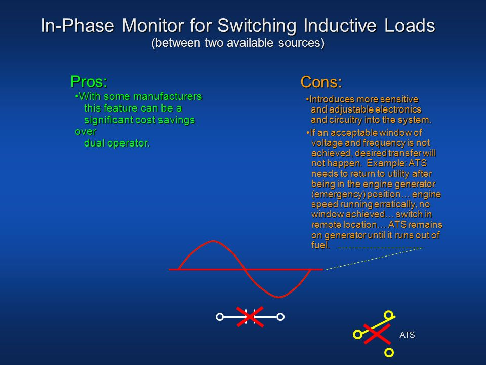 In-Phase Monitor for Switching Inductive Loads (between two available sources)