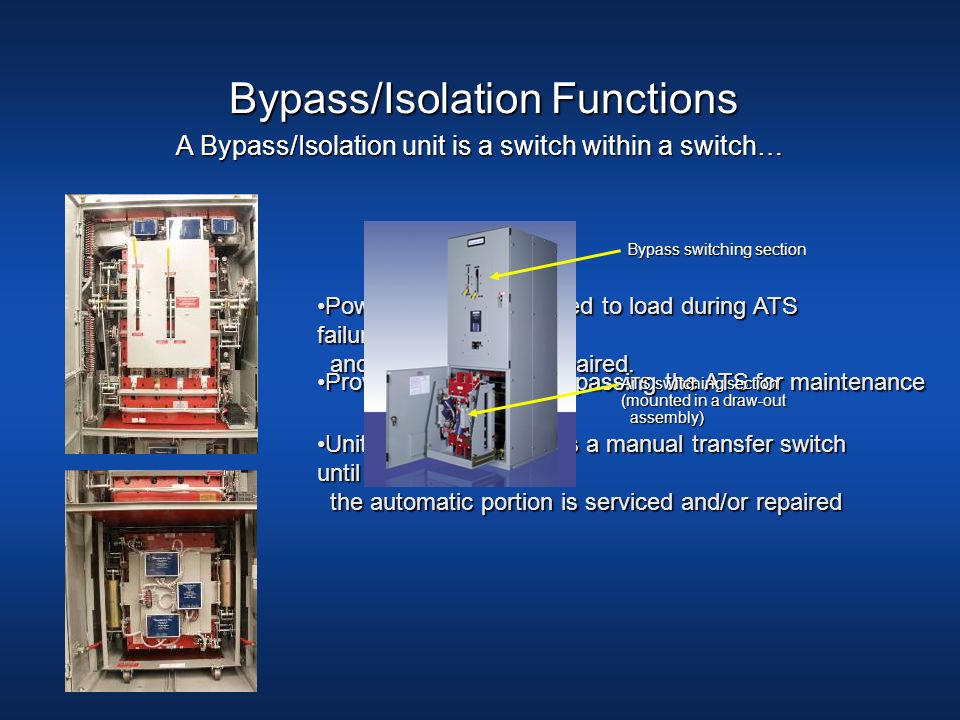 Bypass/Isolation Functions