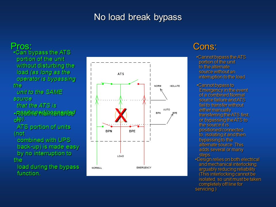 X No load break bypass Pros: Cons: