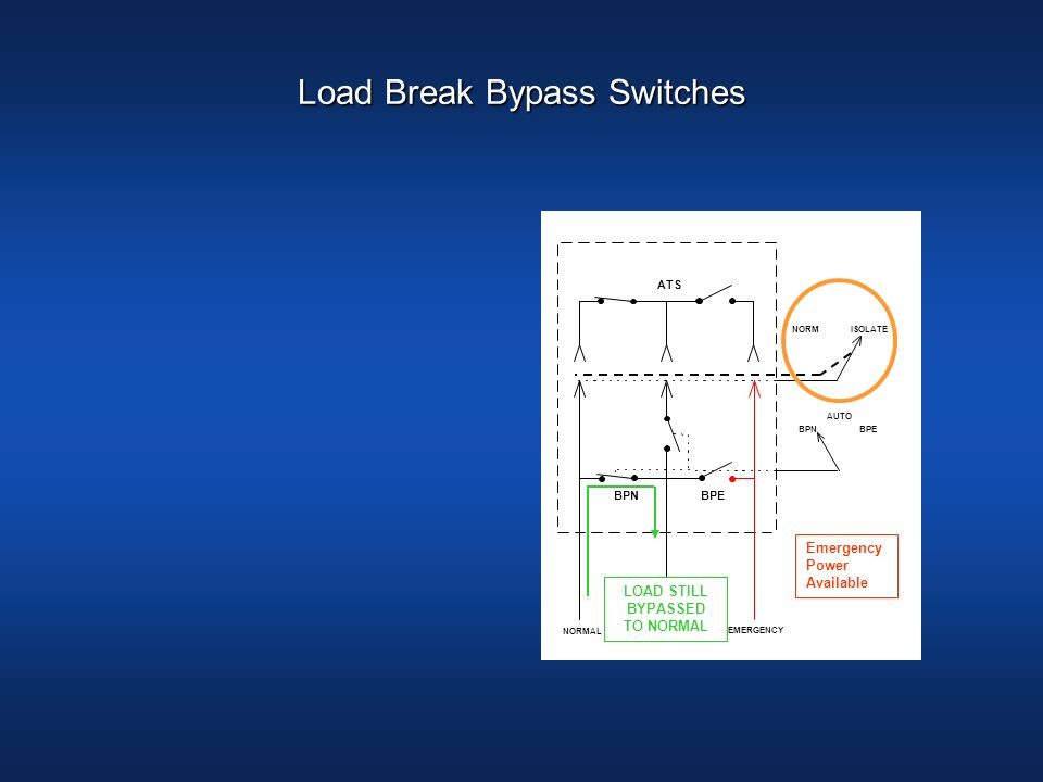 Load Break Bypass Switches