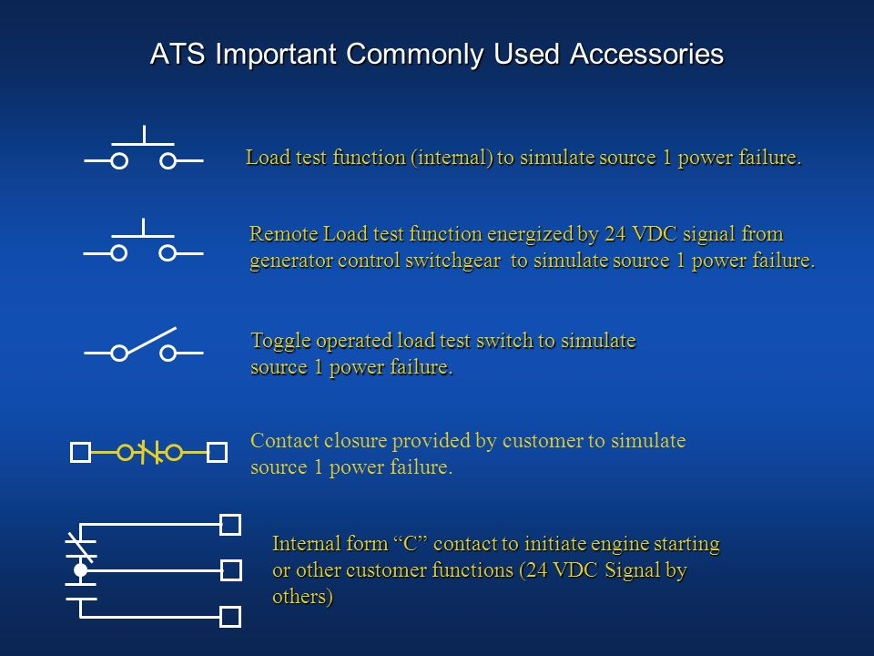 ATS Important Commonly Used Accessories