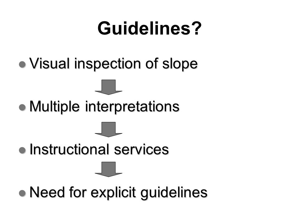 Guidelines Visual inspection of slope Multiple interpretations