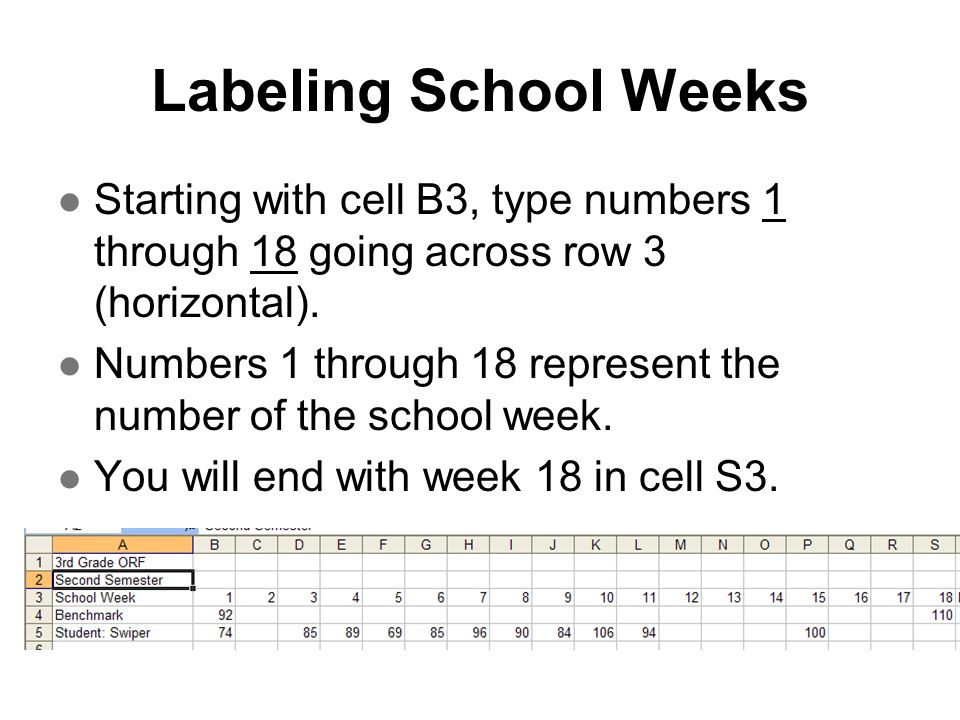 Labeling School Weeks Starting with cell B3, type numbers 1 through 18 going across row 3 (horizontal).