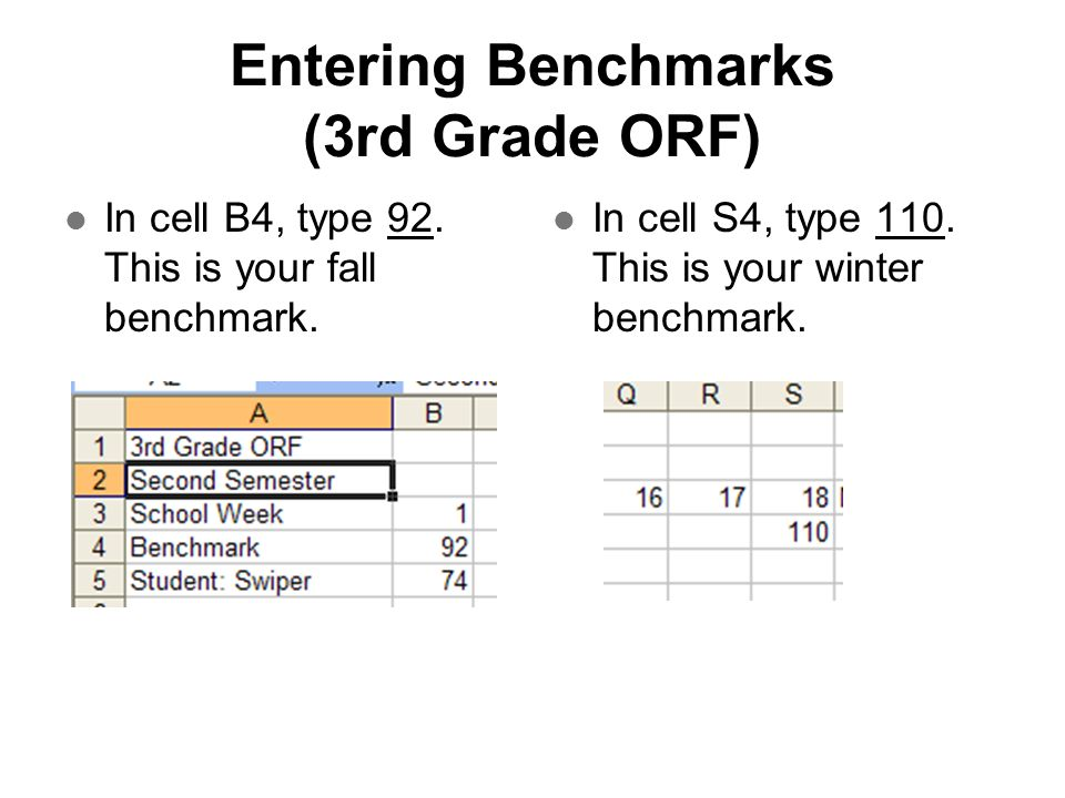 Entering Benchmarks (3rd Grade ORF)