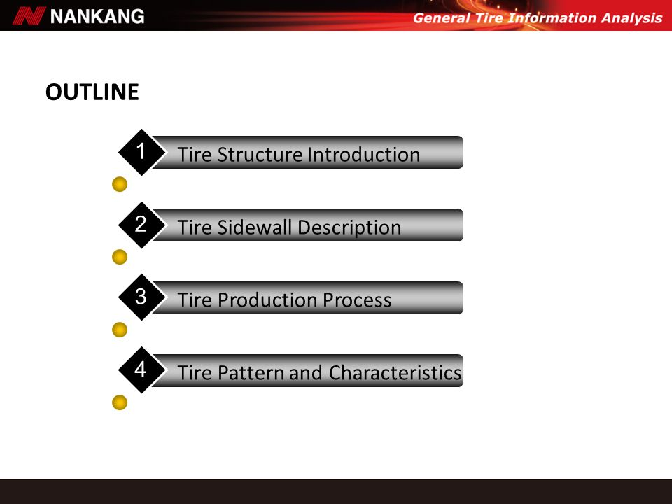 OUTLINE 1 Tire Structure Introduction 2 Tire Sidewall Description 3
