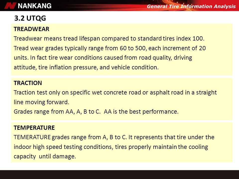 3.2 UTQG TREADWEAR. Treadwear means tread lifespan compared to standard tires index 100.