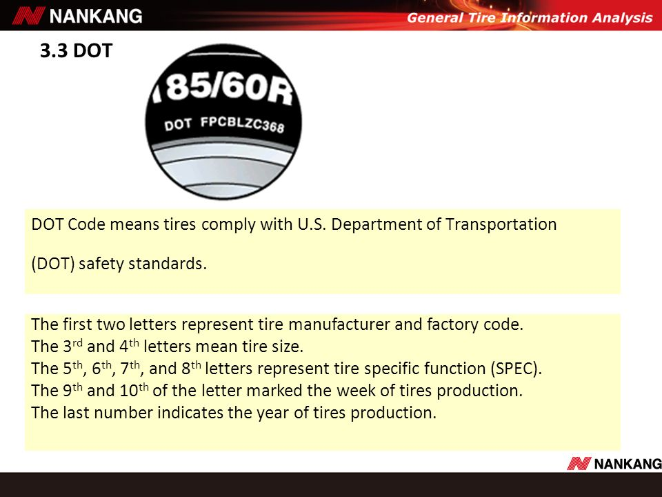 3.3 DOT DOT Code means tires comply with U.S. Department of Transportation. (DOT) safety standards.