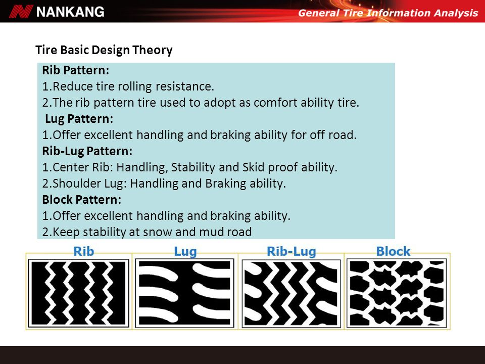 Tire Basic Design Theory