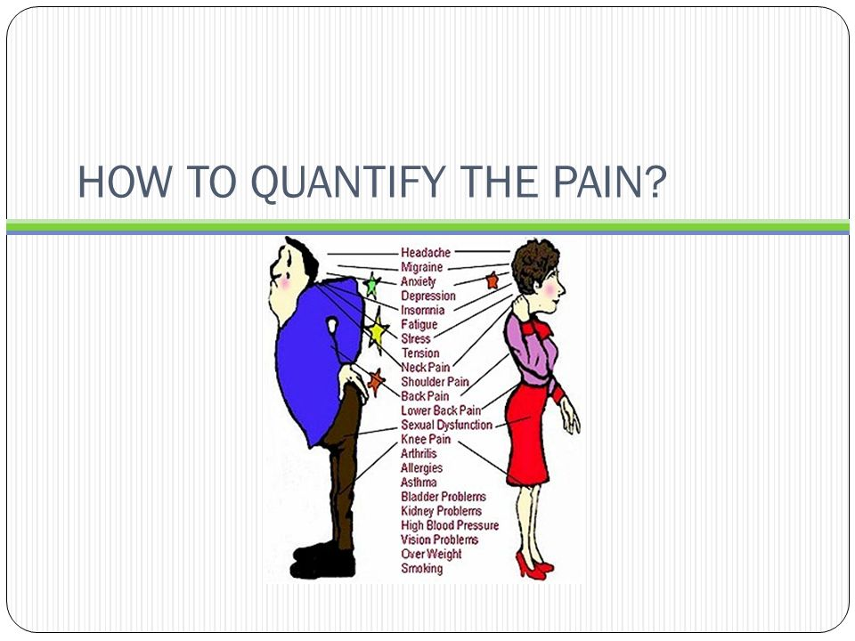 HOW TO QUANTIFY THE PAIN