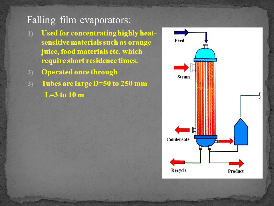 Falling film evaporators: