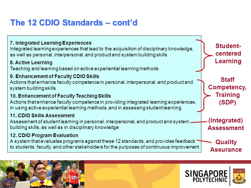 Student-centered Learning Staff Competency, Training