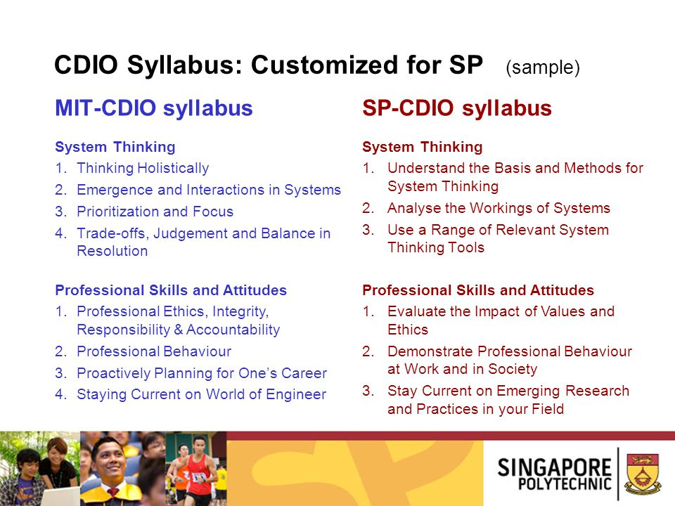 CDIO Syllabus: Customized for SP (sample)