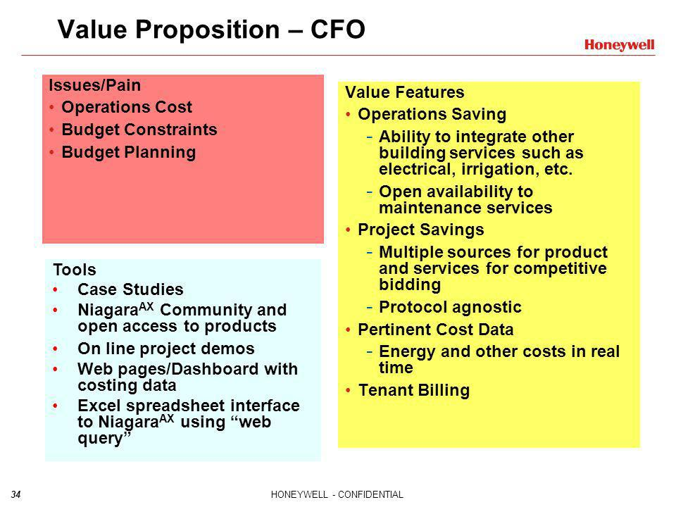 Value Proposition – CFO