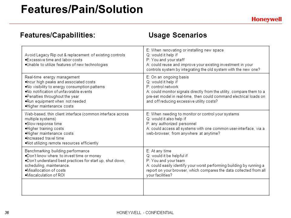 Features/Pain/Solution