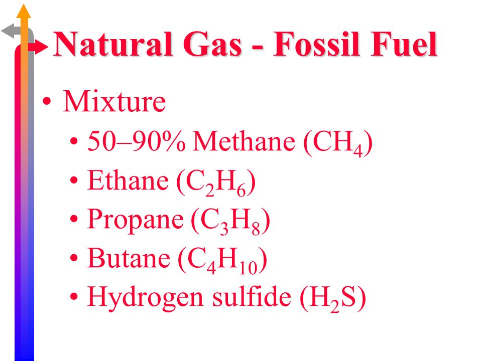 Natural Gas - Fossil Fuel
